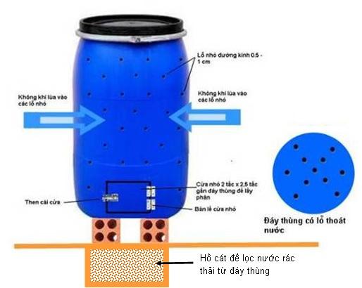 thùng phuy ủ phân compost